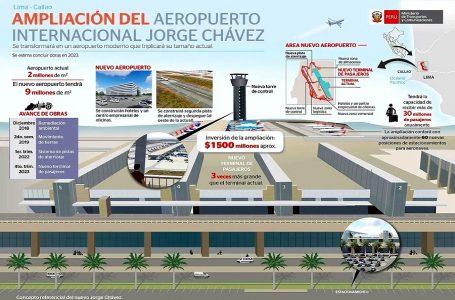 LAP: nuevo aeropuerto Jorge Chávez estará listo en octubre de 2024