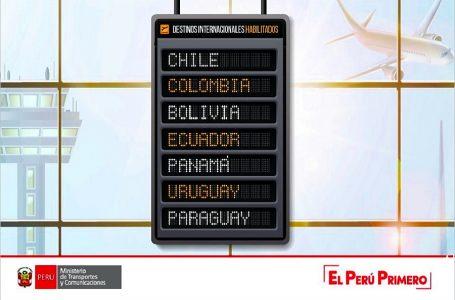 CONFIRMADO: Vuelos internacionales iniciarán a 11 ciudades de 7 países de la región