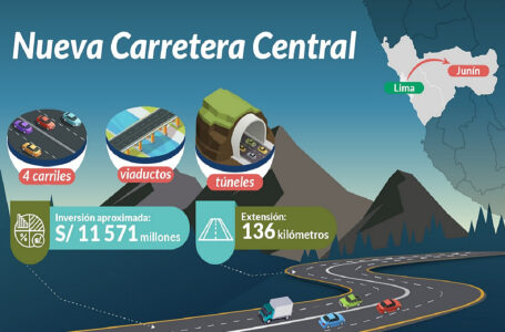 Declaran de interés nacional contratación de asistencia técnica para nueva Carretera Central